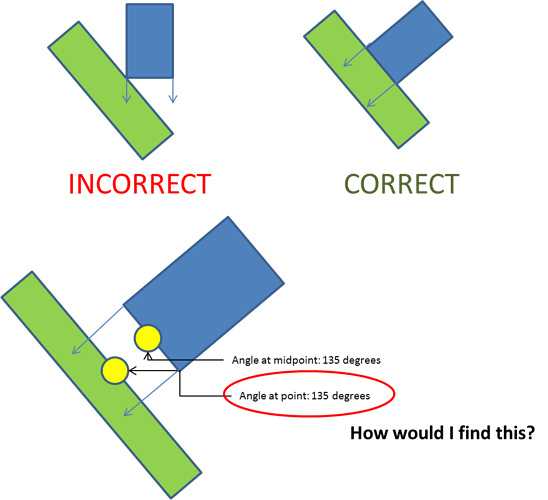 Changing angle in a kinematic collision - Questions - Defold