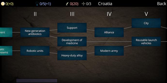 CivilizationPath
